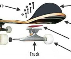 Costruire e assemblare uno Skate